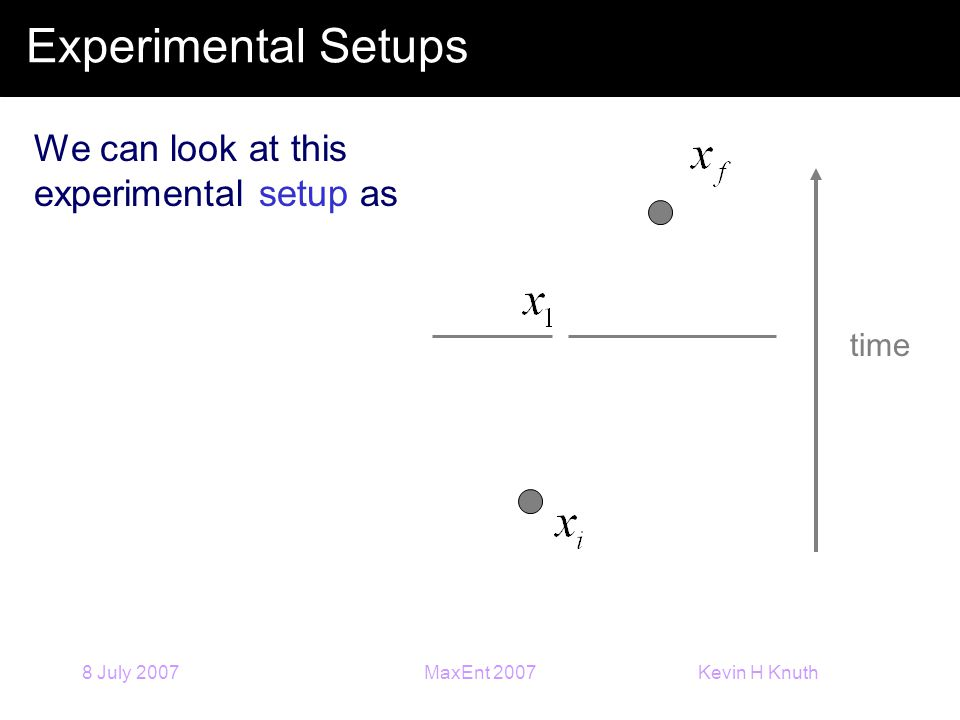 Kevin H Knuth 8 July 2007MaxEnt 2007 Experimental Setups time We can look at this experimental setup as