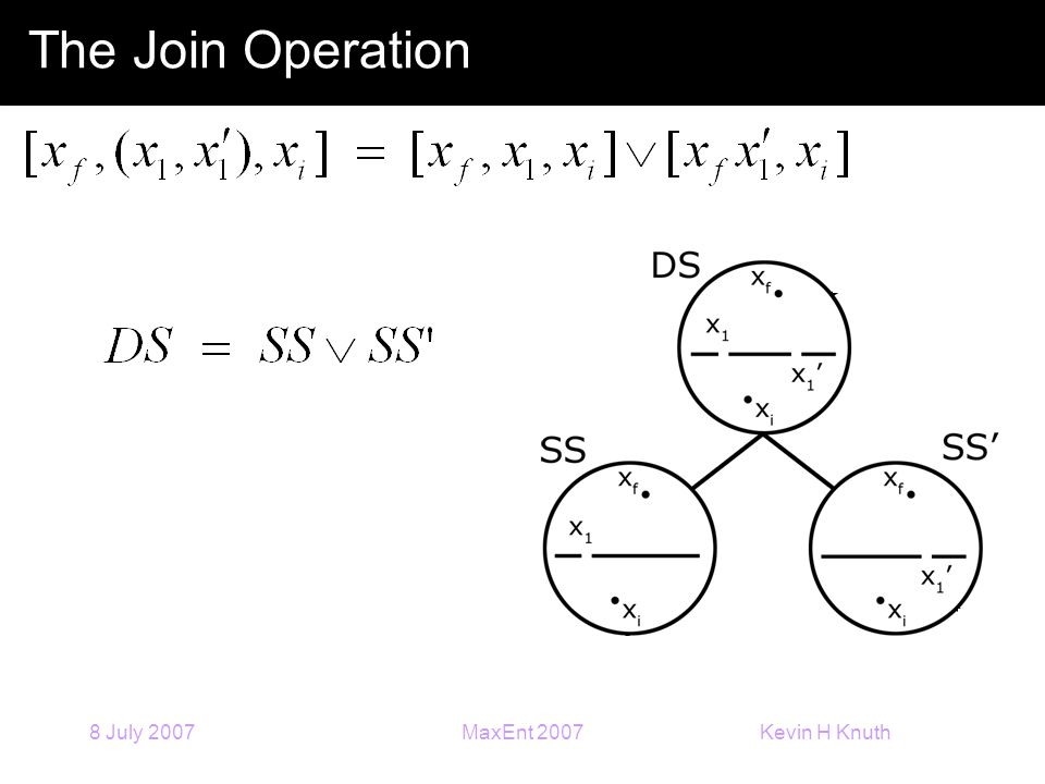 Kevin H Knuth 8 July 2007MaxEnt 2007 The Join Operation