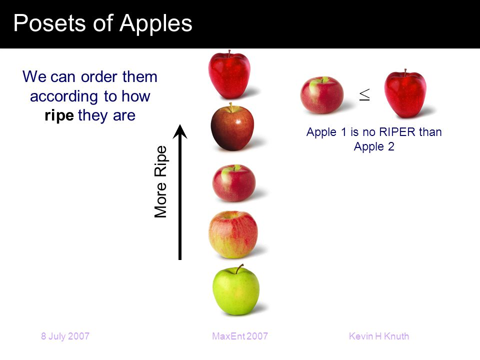 Kevin H Knuth 8 July 2007MaxEnt 2007 Posets of Apples We can order them according to how ripe they are More Ripe Apple 1 is no RIPER than Apple 2