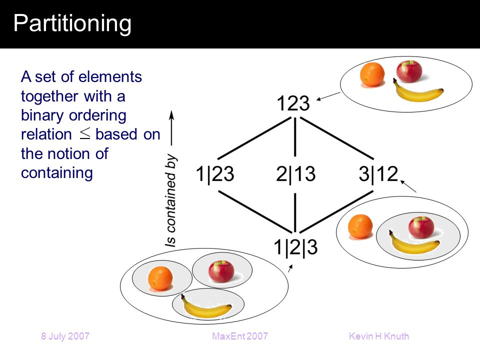 Kevin H Knuth 8 July 2007MaxEnt 2007 Partitioning A set of elements together with a binary ordering relation based on the notion of containing