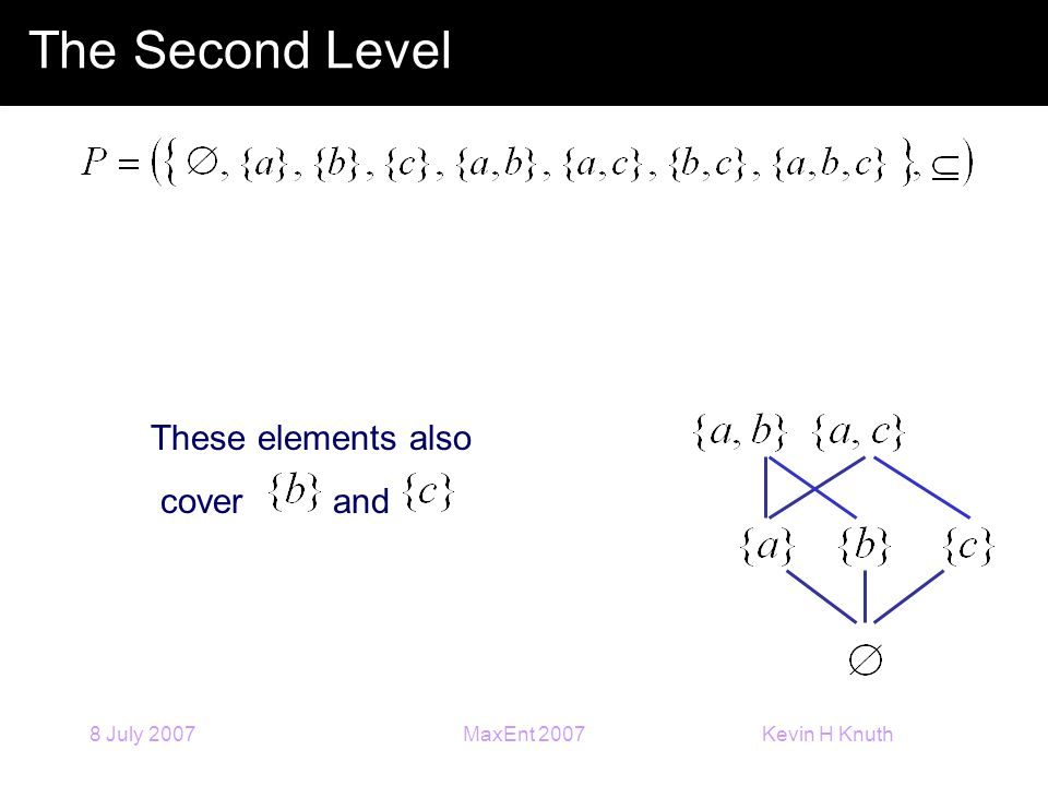 Kevin H Knuth 8 July 2007MaxEnt 2007 These elements also cover and The Second Level
