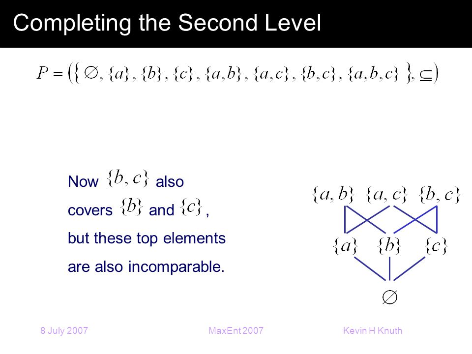 Kevin H Knuth 8 July 2007MaxEnt 2007 Completing the Second Level Now also covers and, but these top elements are also incomparable.