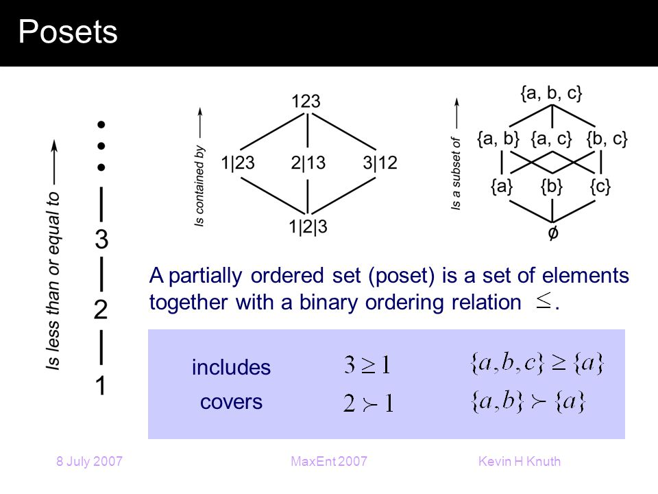 Kevin H Knuth 8 July 2007MaxEnt 2007 Posets A partially ordered set (poset) is a set of elements together with a binary ordering relation.