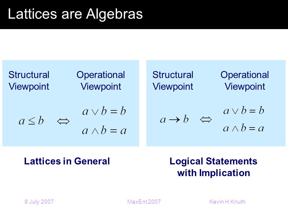 Kevin H Knuth 8 July 2007MaxEnt 2007 Lattices are Algebras Structural Viewpoint Operational Viewpoint Structural Viewpoint Operational Viewpoint Lattices in GeneralLogical Statements with Implication