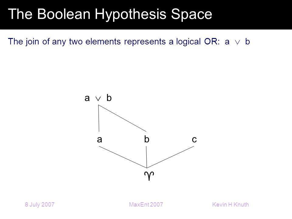 Kevin H Knuth 8 July 2007MaxEnt 2007 The Boolean Hypothesis Space abc  a  b The join of any two elements represents a logical OR: a  b