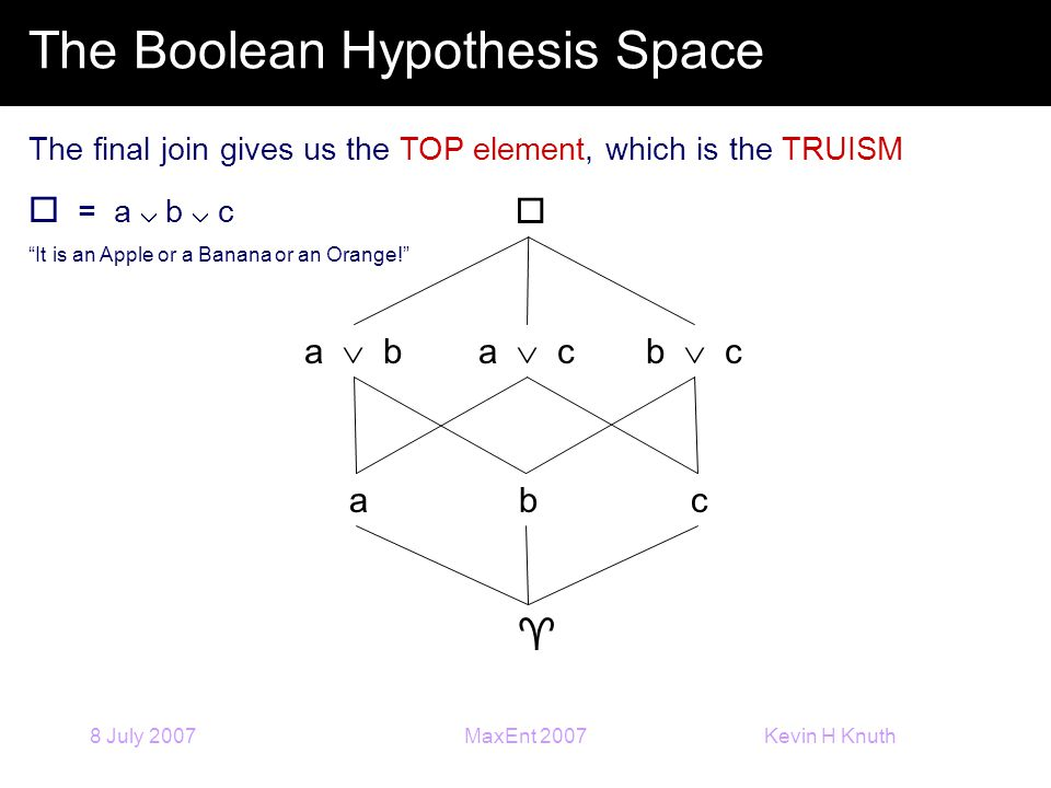 Kevin H Knuth 8 July 2007MaxEnt 2007 The Boolean Hypothesis Space abc  a  ba  cb  c The final join gives us the TOP element, which is the TRUISM  = a  b  c It is an Apple or a Banana or an Orange! 