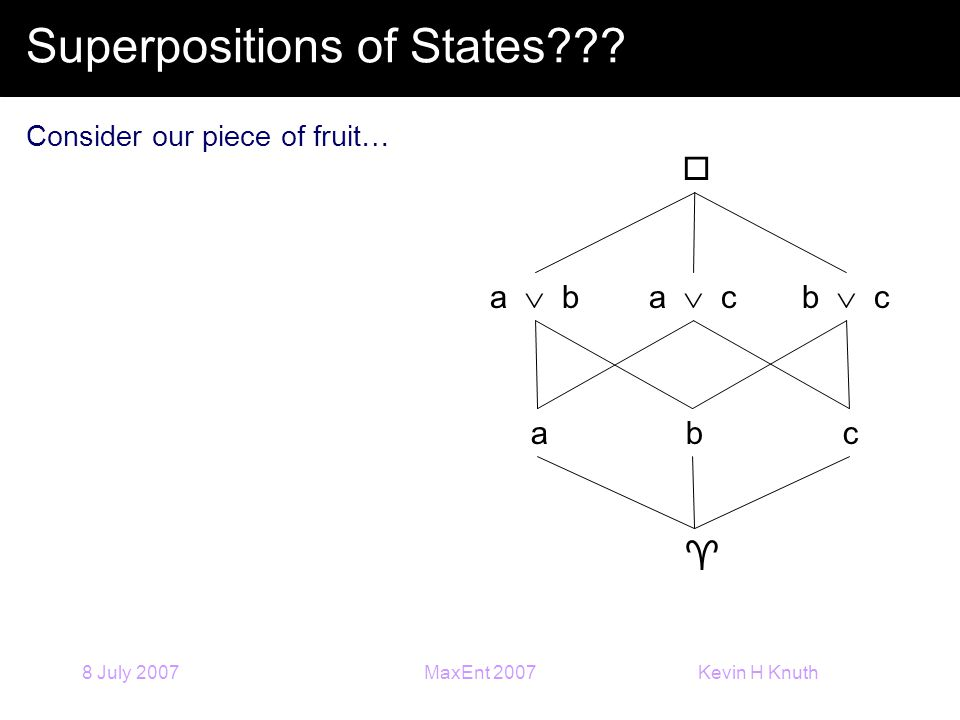 Kevin H Knuth 8 July 2007MaxEnt 2007 Superpositions of States??? Consider our piece of fruit… abc  a  ba  cb  c 
