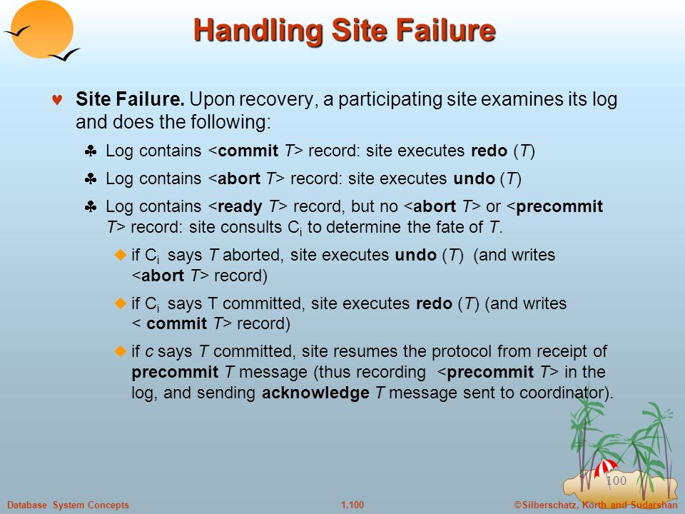©Silberschatz, Korth and Sudarshan1.100Database System Concepts 100 Handling Site Failure Site Failure.