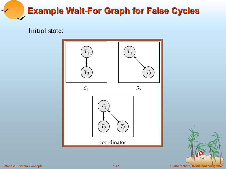 ©Silberschatz, Korth and Sudarshan1.47Database System Concepts 47 Example Wait-For Graph for False Cycles Initial state: