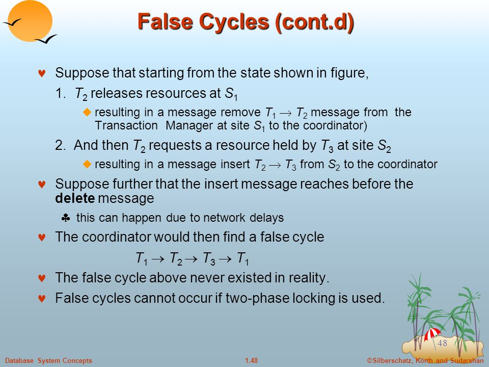 ©Silberschatz, Korth and Sudarshan1.48Database System Concepts 48 False Cycles (cont.d) Suppose that starting from the state shown in figure, 1.