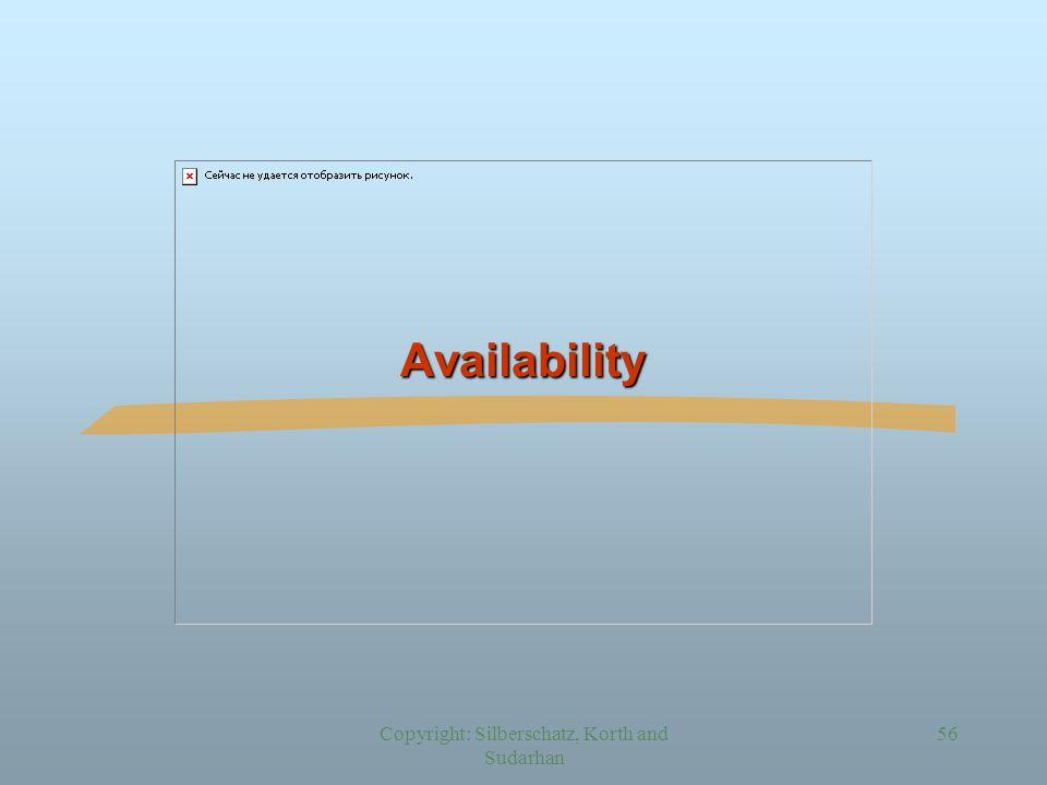 Copyright: Silberschatz, Korth and Sudarhan 56 Availability