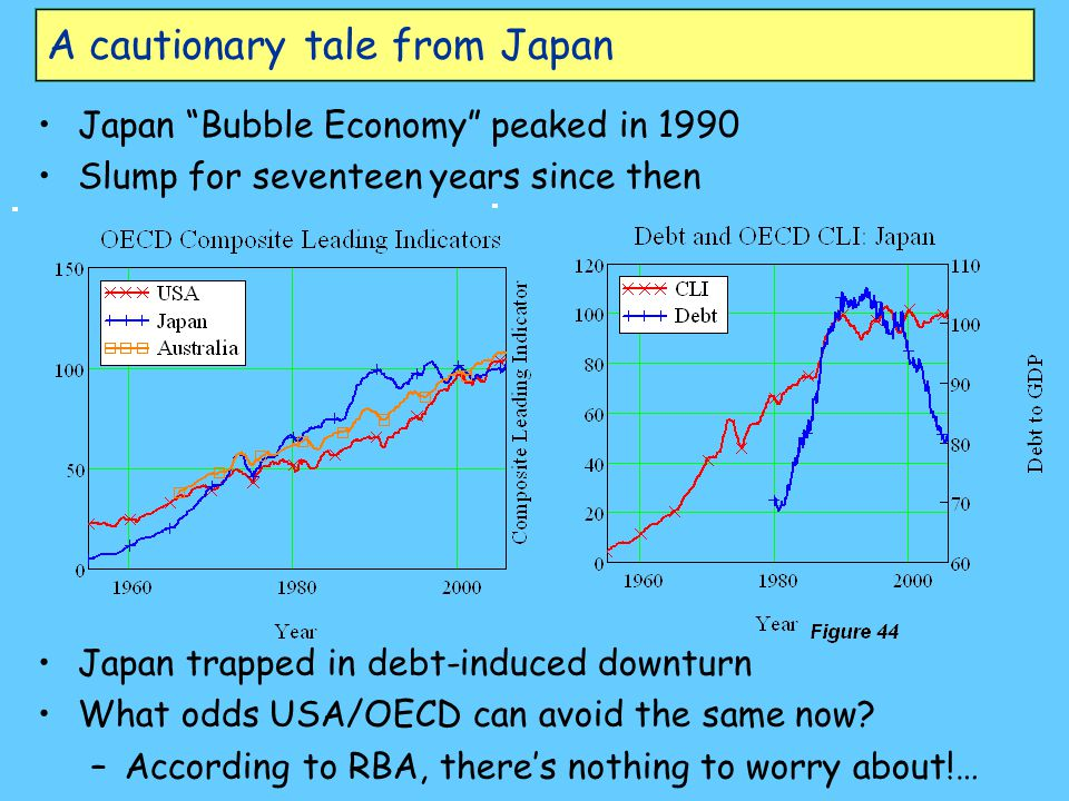 A cautionary tale from Japan Japan Bubble Economy peaked in 1990 Slump for seventeen years since then Japan trapped in debt-induced downturn What odds USA/OECD can avoid the same now.