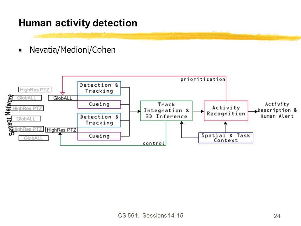 CS 561, Sessions 14-15 24 Human activity detection Nevatia/Medioni/Cohen