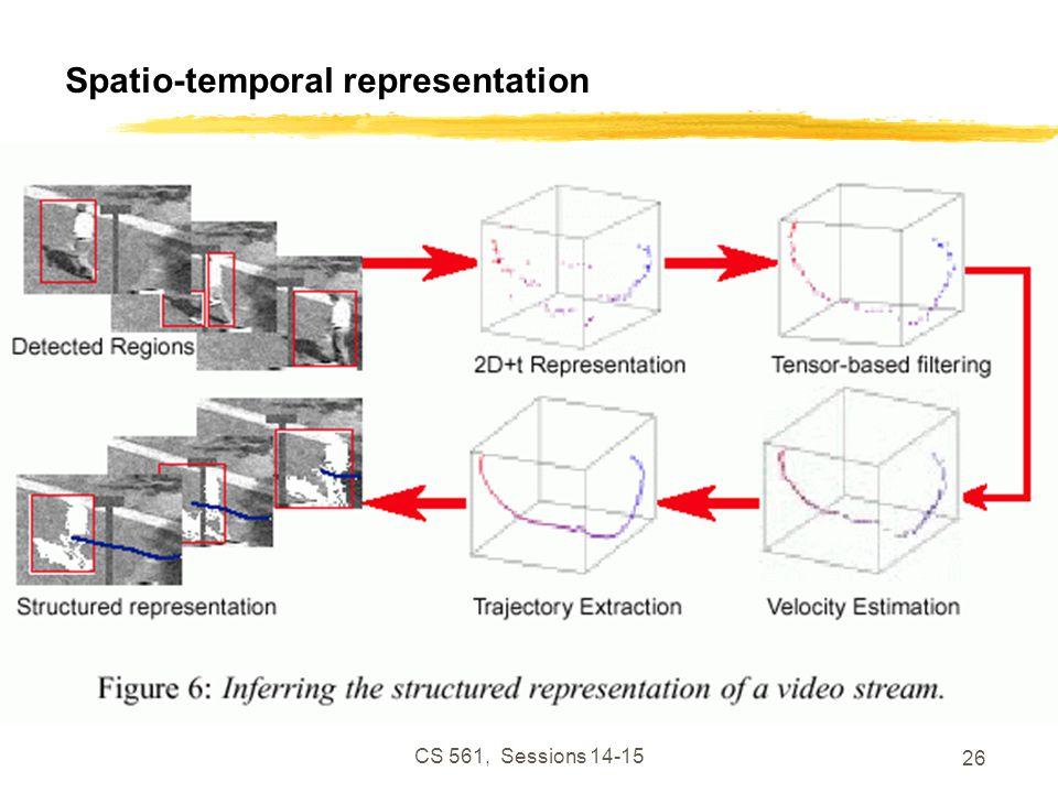 CS 561, Sessions 14-15 26 Spatio-temporal representation