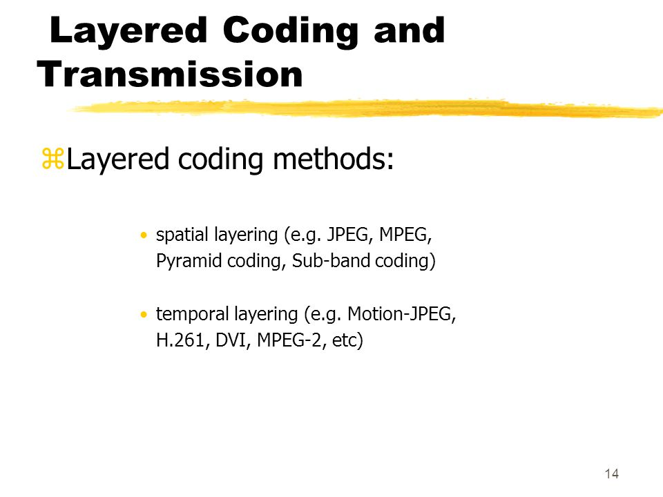 14 Layered Coding and Transmission zLayered coding methods: spatial layering (e.g.
