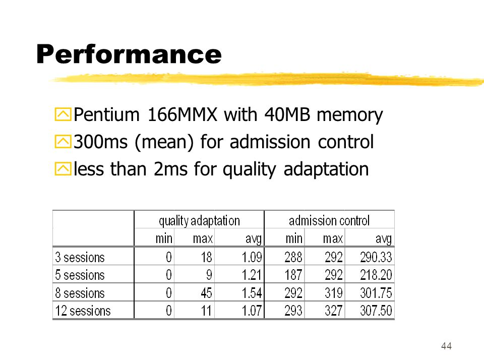 44 Performance yPentium 166MMX with 40MB memory y300ms (mean) for admission control yless than 2ms for quality adaptation