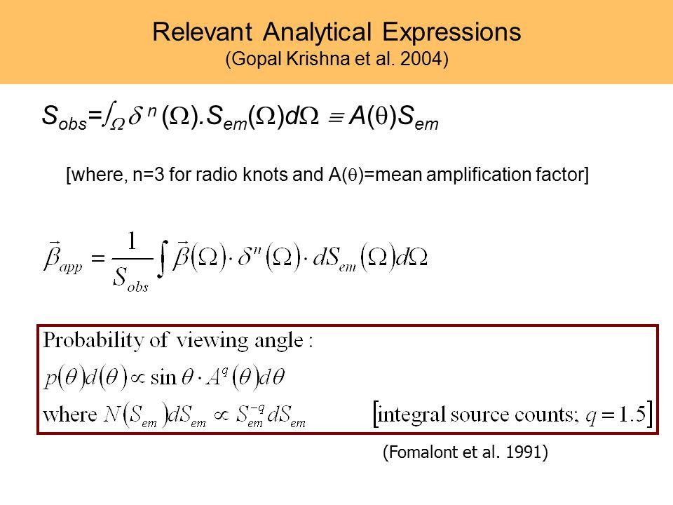 Relevant Analytical Expressions (Gopal Krishna et al.