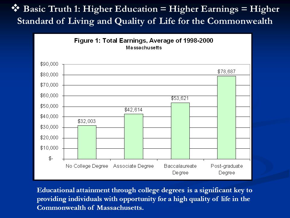 Educational attainment through college degrees is a significant key to providing individuals with opportunity for a high quality of life in the Commonwealth of Massachusetts.