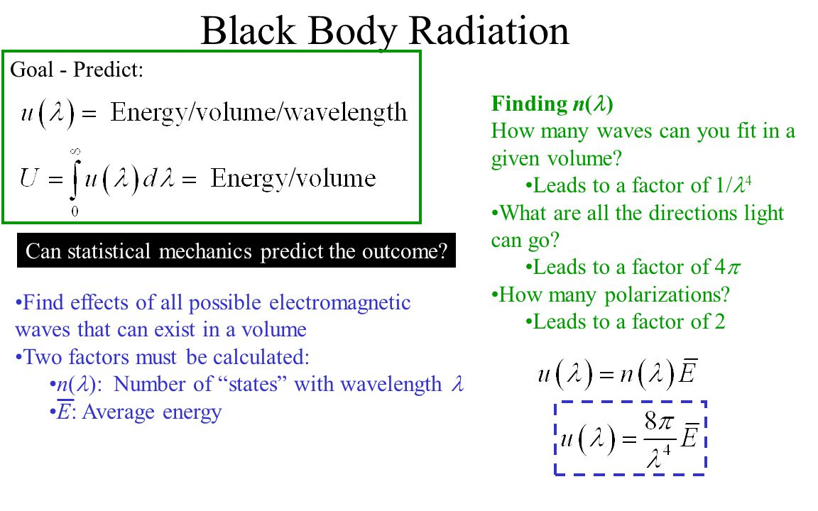 Black Body Radiation Can statistical mechanics predict the outcome? Find effects of all possible electromagnetic waves that can exist in a volume Two