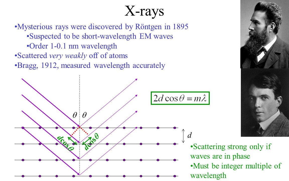 X-rays Mysterious rays were discovered by Röntgen in 1895 Suspected to be short-wavelength EM waves Order 1-0.1 nm wavelength Scattered very weakly of