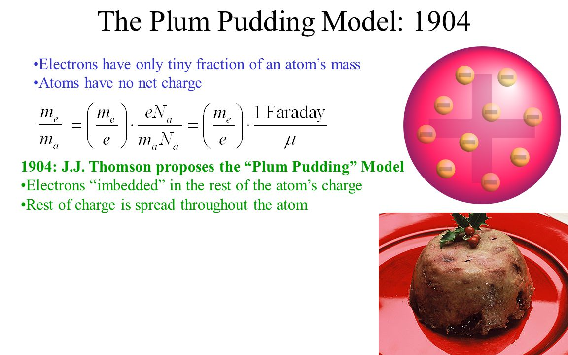 "The Plum Pudding Model: 1904 Electrons have only tiny fraction of an atom's mass Atoms have no net charge 1904: J.J. Thomson proposes the ""Plum Puddin"