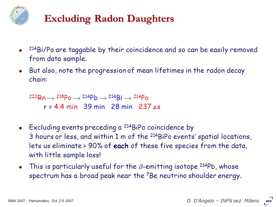 NNN 2007 - Hamamatsu, Oct 2-5 2007 D. D'Angelo – INFN sez. Milano Excluding Radon Daughters 214 Bi/Po are taggable by their coincidence and so can be