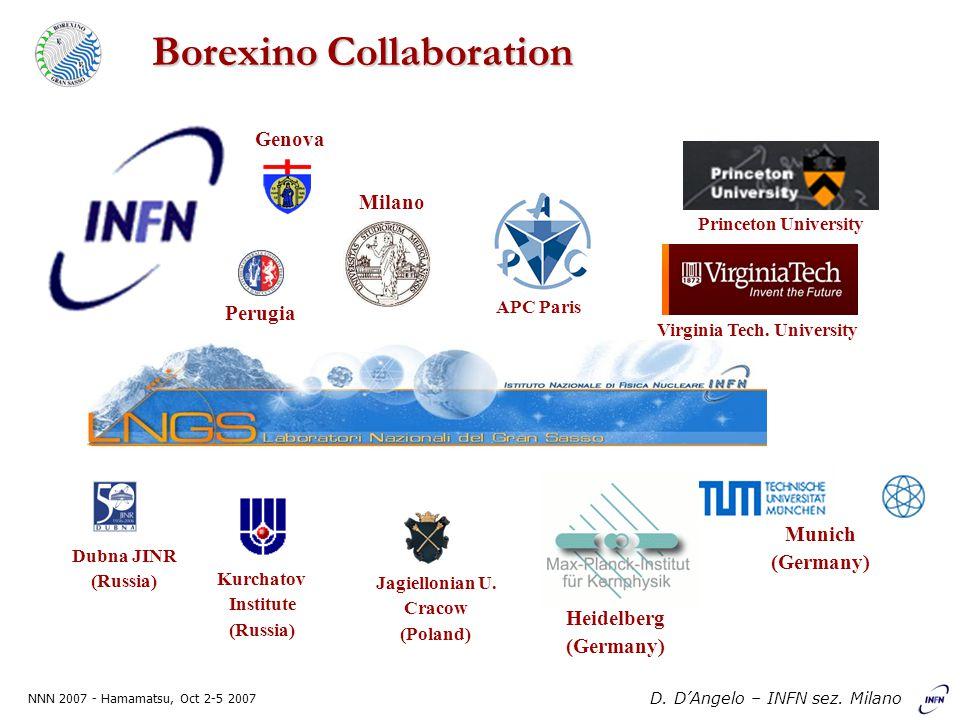 NNN 2007 - Hamamatsu, Oct 2-5 2007 D. D'Angelo – INFN sez. Milano Borexino Collaboration Kurchatov Institute (Russia) Dubna JINR (Russia) Heidelberg (