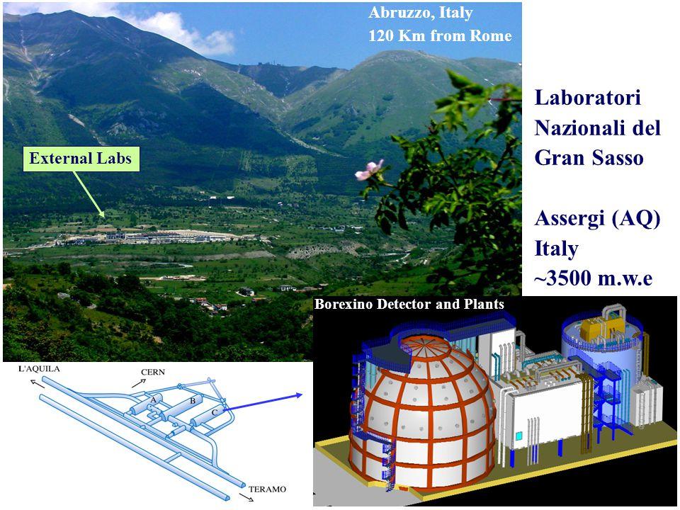 NNN 2007 - Hamamatsu, Oct 2-5 2007 D. D'Angelo – INFN sez. Milano Abruzzo, Italy 120 Km from Rome Laboratori Nazionali del Gran Sasso Assergi (AQ) Ita