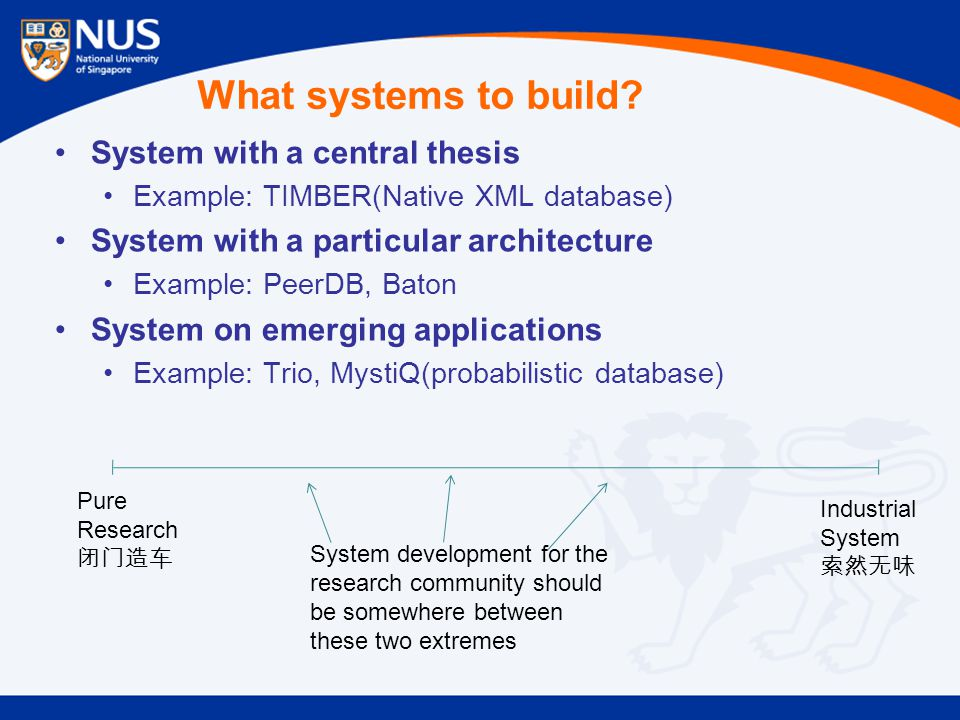 What systems to build.
