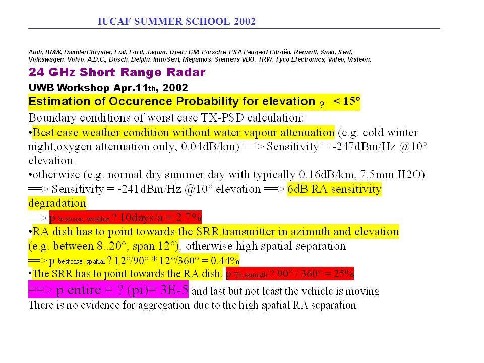 IUCAF SUMMER SCHOOL 2002
