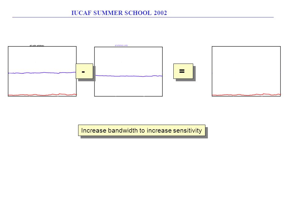 Increase bandwidth to increase sensitivity - - = = IUCAF SUMMER SCHOOL 2002