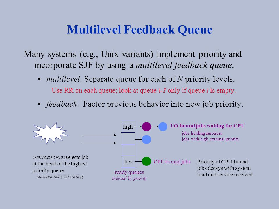 Multilevel Feedback Queue Many systems (e.g., Unix variants) implement priority and incorporate SJF by using a multilevel feedback queue. multilevel.