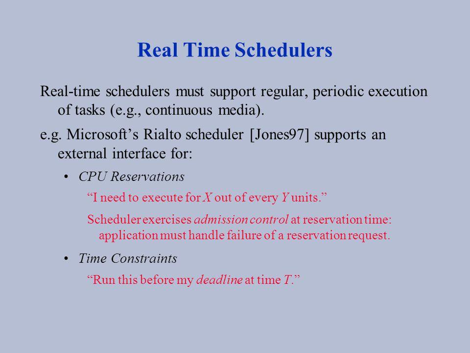 Real Time Schedulers Real-time schedulers must support regular, periodic execution of tasks (e.g., continuous media).