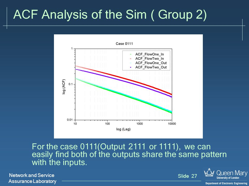 Network and Service Assurance Laboratory Slide 27 ACF Analysis of the Sim ( Group 2) For the case 0111(Output 2111 or 1111), we can easily find both o