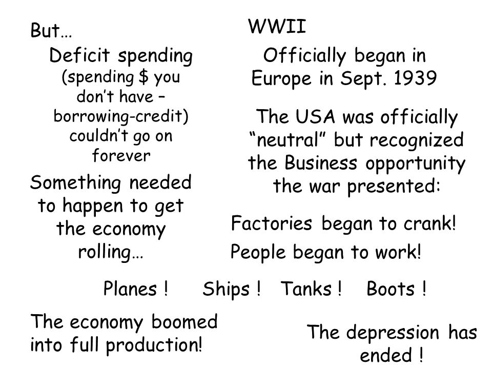 So let look at the Axis of WWII Conditions in the countries were BAD.