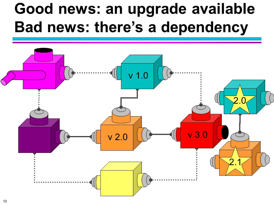19 Good news: an upgrade available v 1.0 v 2.0 v 3.0 Bad news: there's a dependency 2.1 2.0