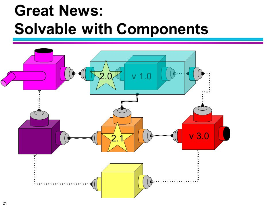 21 v 1.0 Great News: Solvable with Components 2.1 v 3.0 2.0