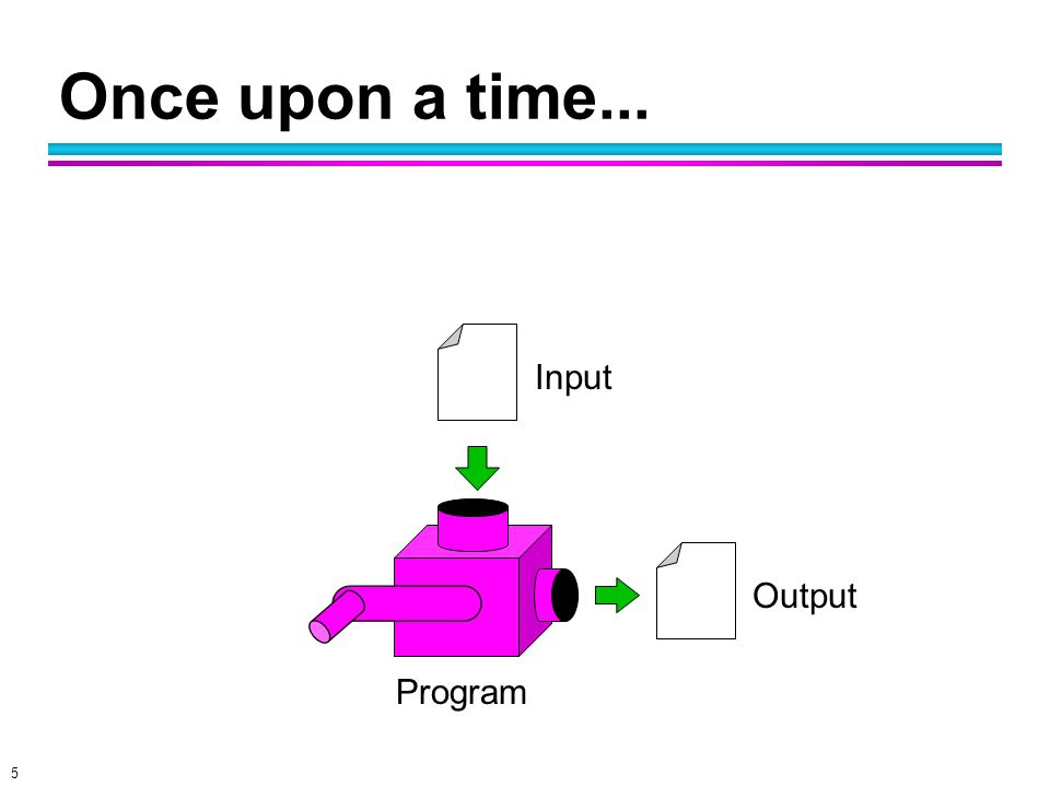 5 Once upon a time... Input Output Program