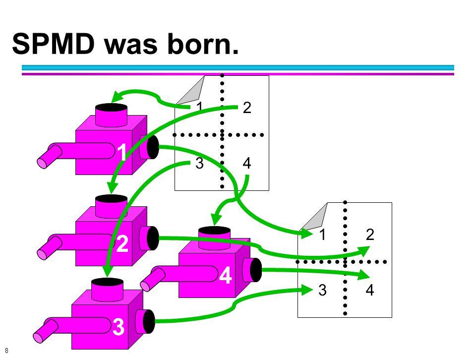 8 SPMD was born. 21 34 21 34 2 1 3 4