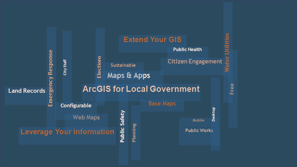 Public Safety Extend Your GIS Leverage Your Information Maps & Apps Elections Public Works Mobile Emergency Response Land Records Web Maps Base Maps F