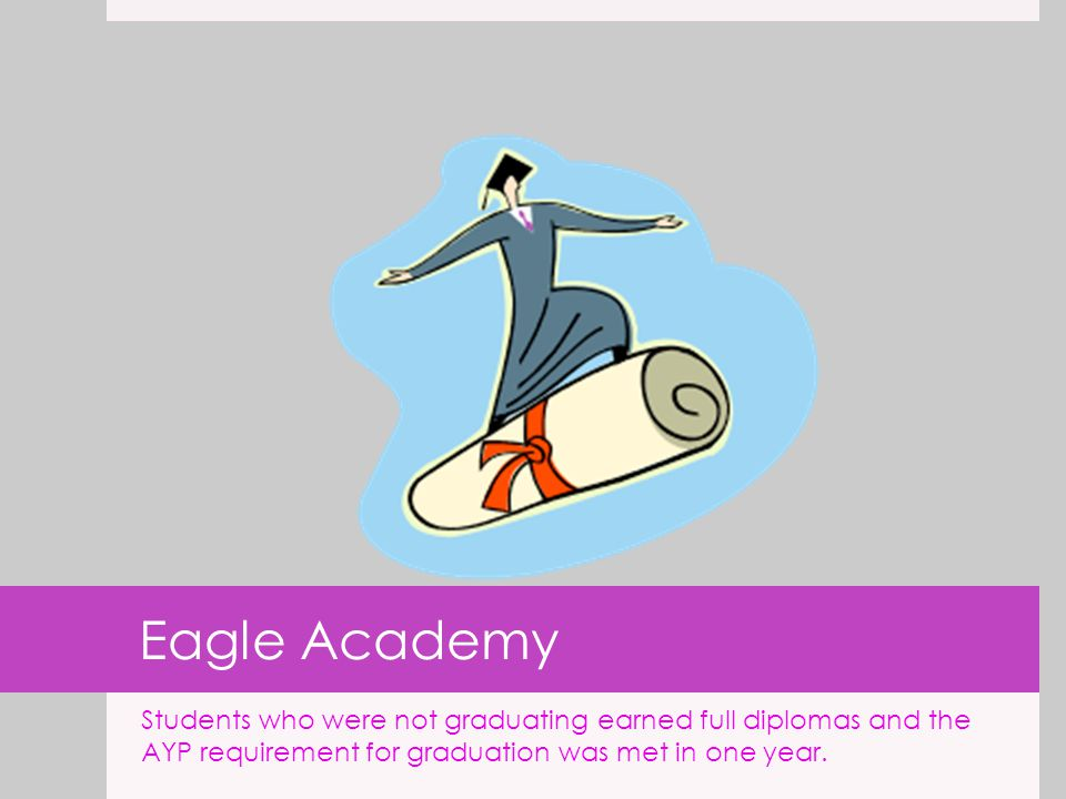 Eagle Academy Students who were not graduating earned full diplomas and the AYP requirement for graduation was met in one year.