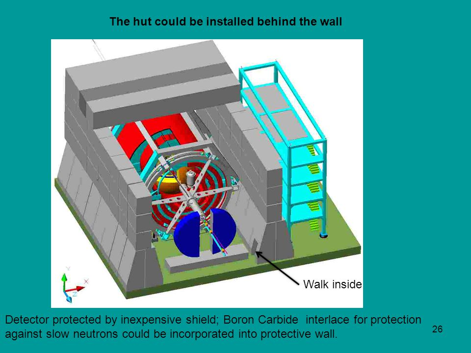 26 The hut could be installed behind the wall Walk inside Detector protected by inexpensive shield; Boron Carbide interlace for protection against slow neutrons could be incorporated into protective wall.
