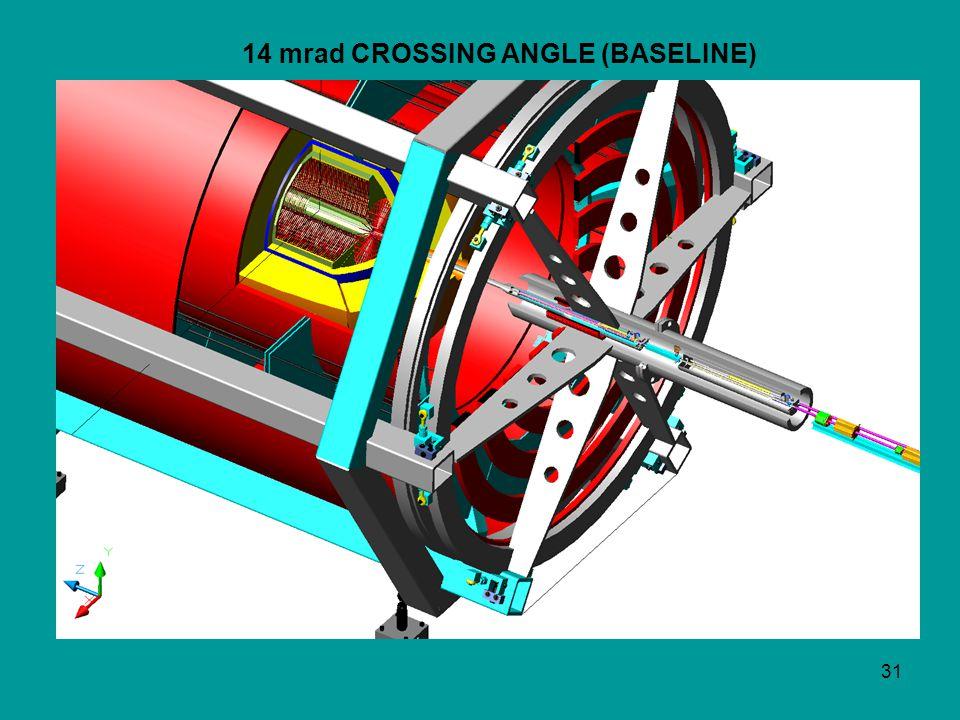 31 14 mrad CROSSING ANGLE (BASELINE)