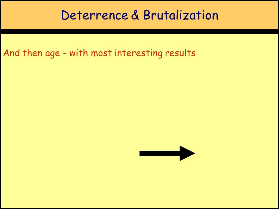 Deterrence & Brutalization And then age - with most interesting results