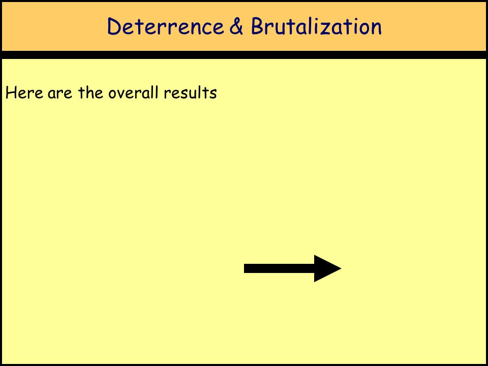 Deterrence & Brutalization Here are the overall results