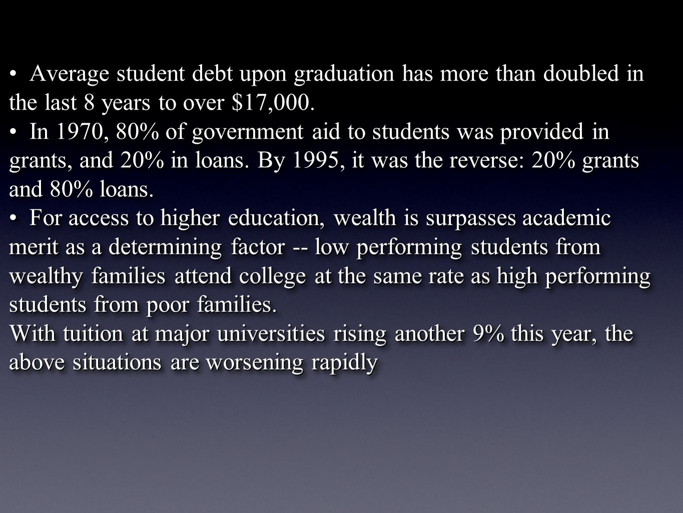 Average student debt upon graduation has more than doubled in the last 8 years to over $17,000.