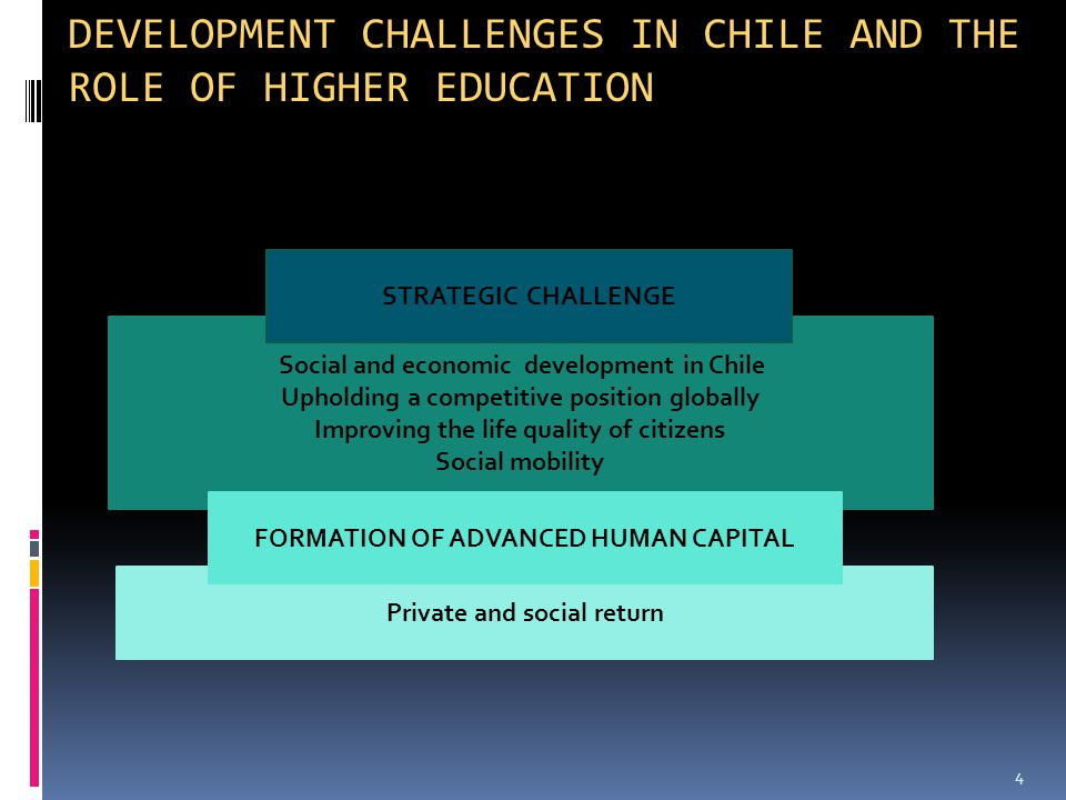 DEVELOPMENT CHALLENGES IN CHILE AND THE ROLE OF HIGHER EDUCATION Private and social return Social and economic development in Chile Upholding a competitive position globally Improving the life quality of citizens Social mobility FORMATION OF ADVANCED HUMAN CAPITAL STRATEGIC CHALLENGE 4