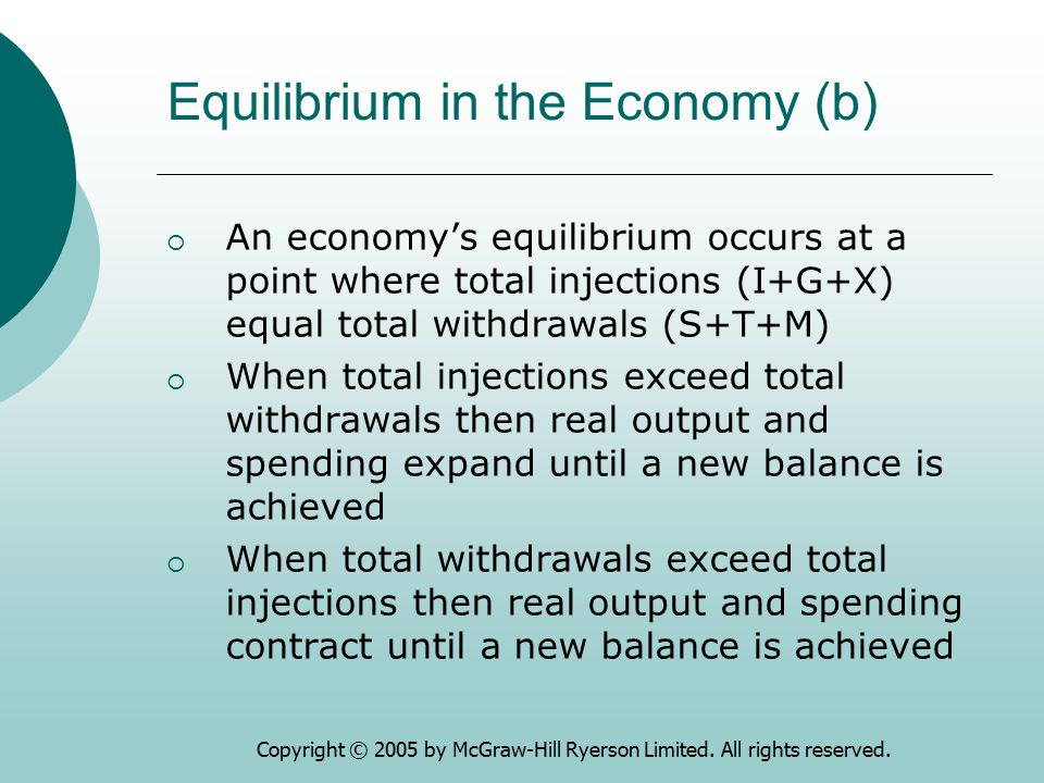 Copyright © 2005 by McGraw-Hill Ryerson Limited. All rights reserved. Equilibrium in the Economy (b)  An economy's equilibrium occurs at a point wher