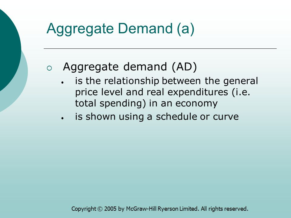 Copyright © 2005 by McGraw-Hill Ryerson Limited. All rights reserved. Aggregate Demand (a)  Aggregate demand (AD) is the relationship between the gen