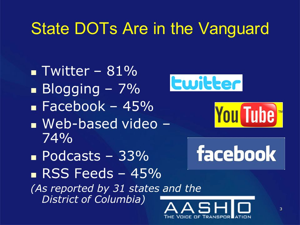 State DOTs Are in the Vanguard Twitter – 81% Blogging – 7% Facebook – 45% Web-based video – 74% Podcasts – 33% RSS Feeds – 45% (As reported by 31 states and the District of Columbia) 3